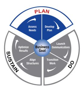 Plan Pie Highlighted